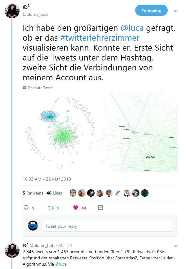 Twitter Als Lehrerfortbildung Jenslindstroemde